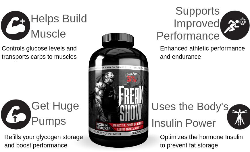 Rich Piana 5% Nutrition Freak Show 180Caps cyprus supplements